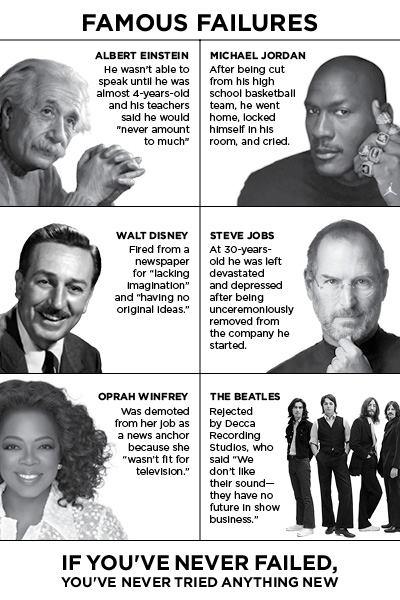 Wees niet bang om te falen